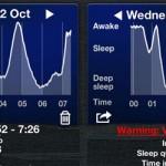 Lucid Dreaming Apps
